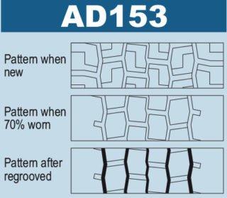 AD153
