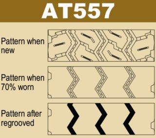 patternat557