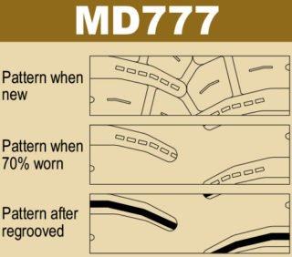 patternmd777