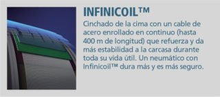 infinicoil